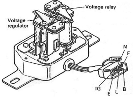 Generator Listrik | qtussama