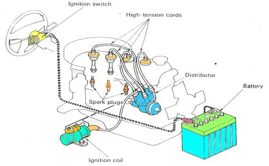 Rangkaian Listrik Mobil Suzuki Carry
